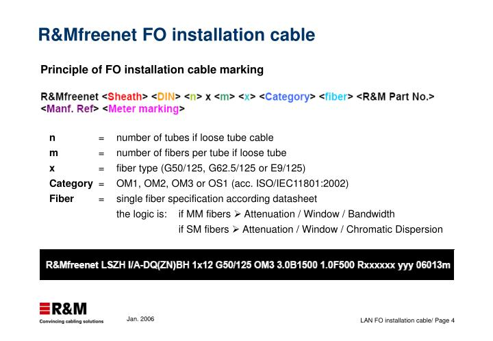 R&Mfreenet FO installation cable