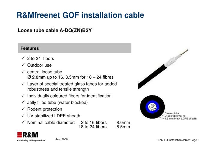 R&Mfreenet GOF installation cable