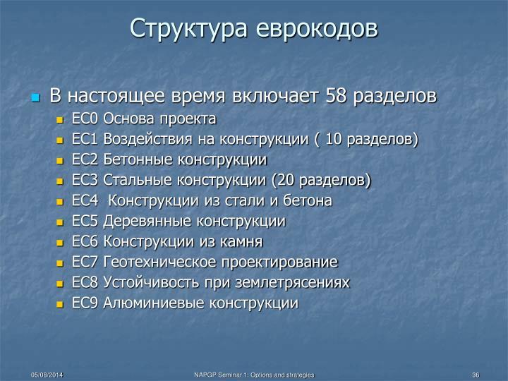 Структура еврокодов