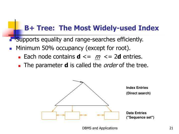 B+ Tree:  The Most Widely-used Index
