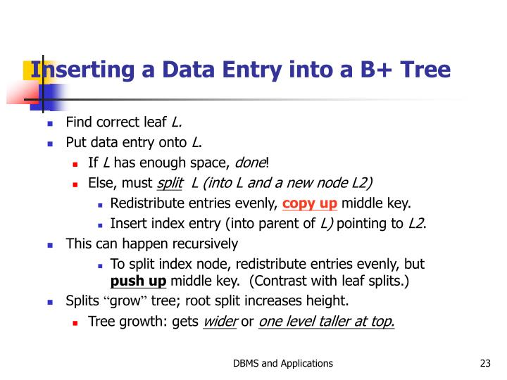 Inserting a Data Entry into a B+ Tree