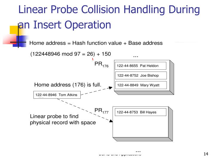 Linear Probe Collision Handling During an Insert Operation