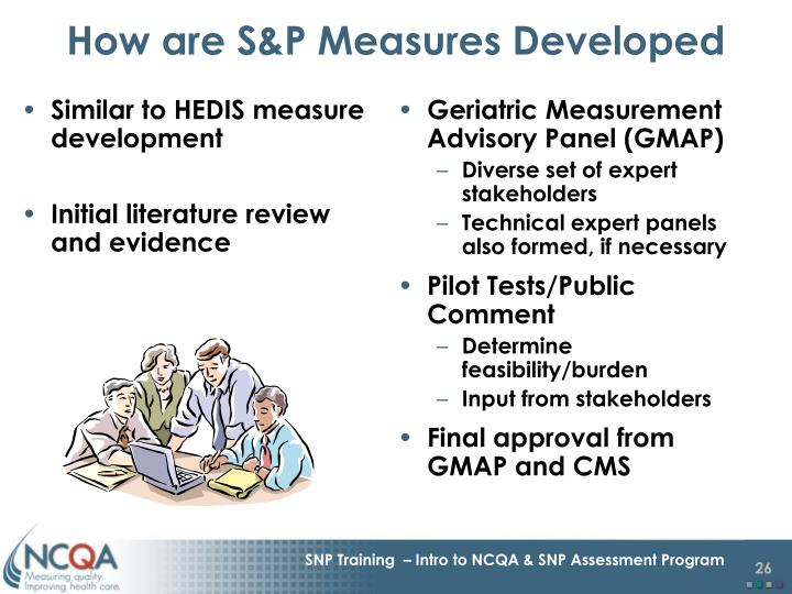 How are S&P Measures Developed