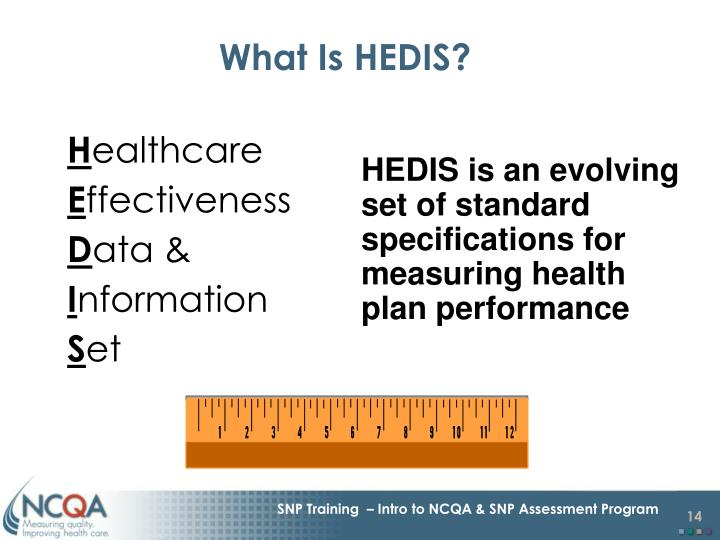 What Is HEDIS?