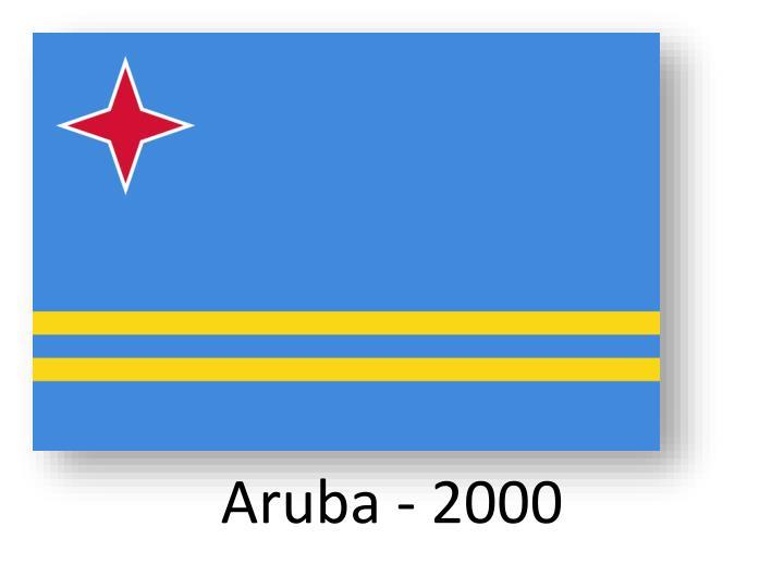 Aruba - 2000