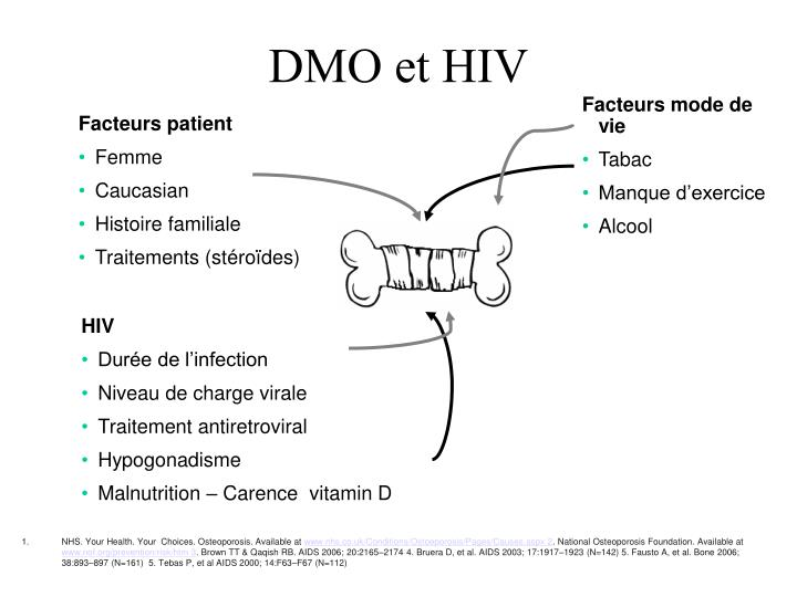 DMO et HIV