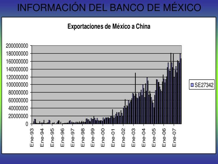 INFORMACIÓN DEL BANCO DE MÉXICO
