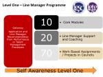 level one line manager programme