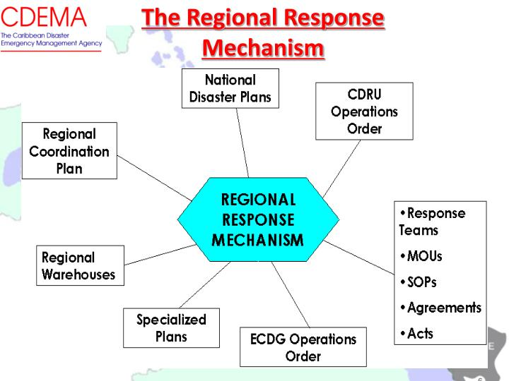 The Regional Response Mechanism