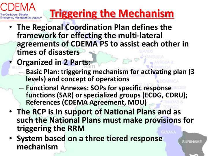Triggering the Mechanism