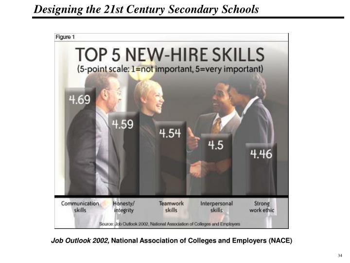 Job Outlook 2002,