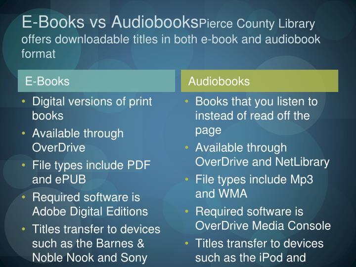 E-Books vs Audiobooks