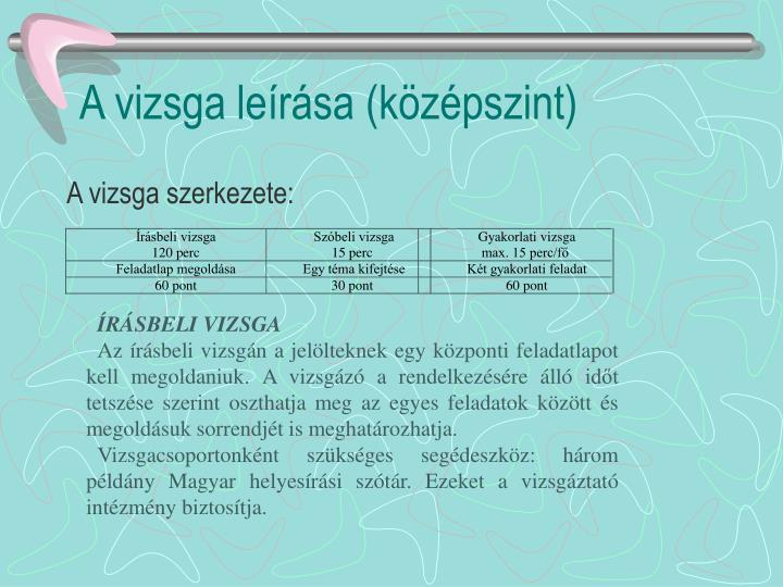 A vizsga leírása (középszint)