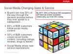 social media changing sales service