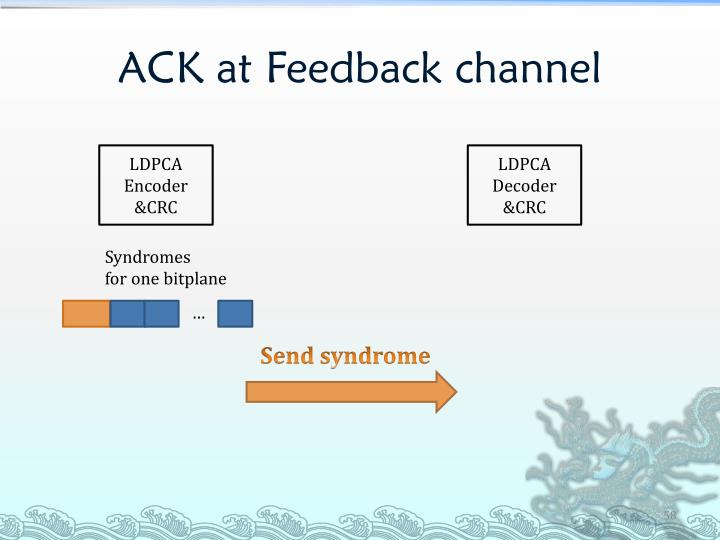 ACK at Feedback channel