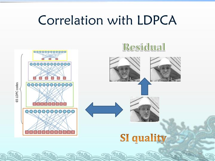 Correlation with LDPCA