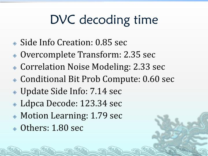 DVC decoding time