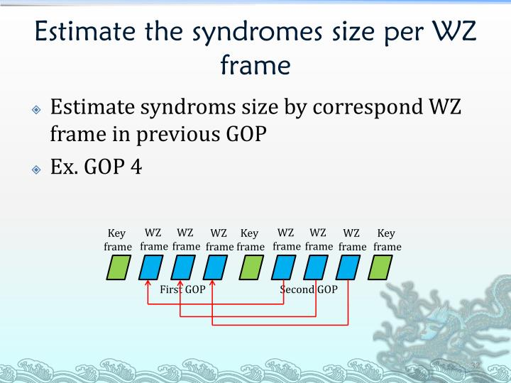 Estimate the syndromes size per WZ frame