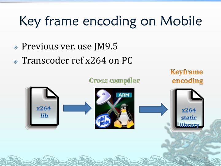 Key frame encoding on Mobile