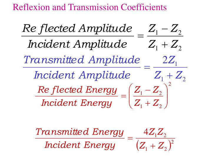 Reflexion and Transmission Coefficients