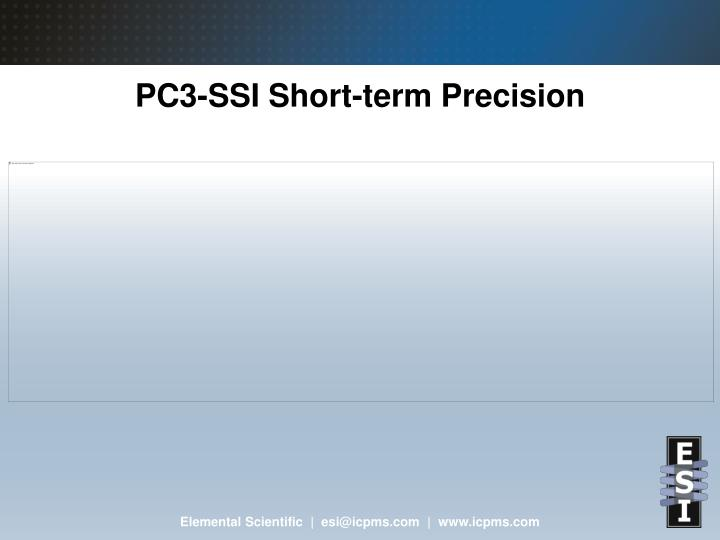 PC3-SSI Short-term Precision