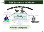 reksa dana syariah3