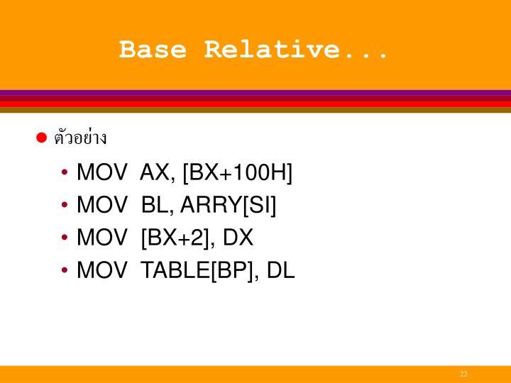 Base Relative...