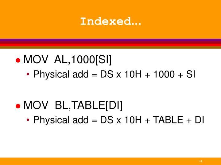 Indexed