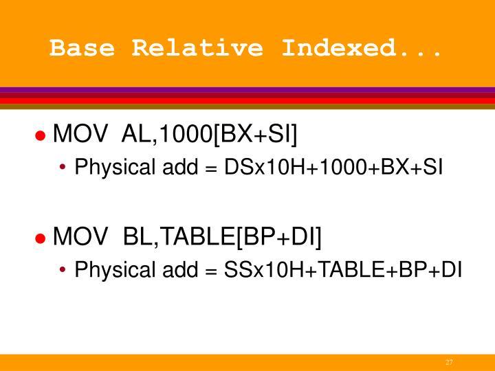 Base Relative Indexed...