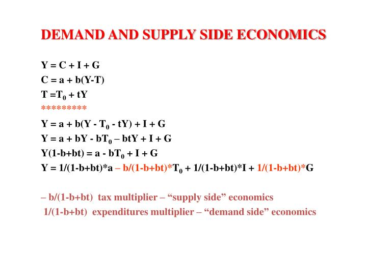 DEMAND AND SUPPLY SIDE ECONOMICS