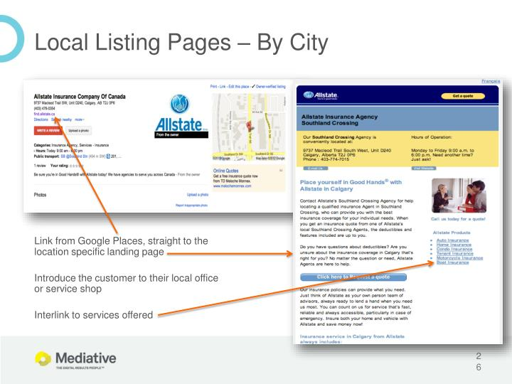 Local Listing Pages – By City