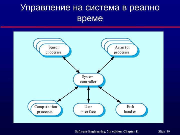 Управление на система в реално време