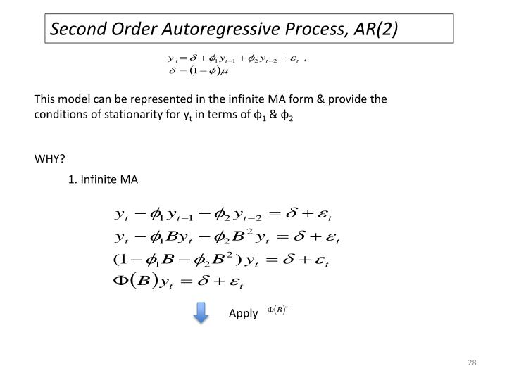 Second Order Autoregressive Process, AR(2)