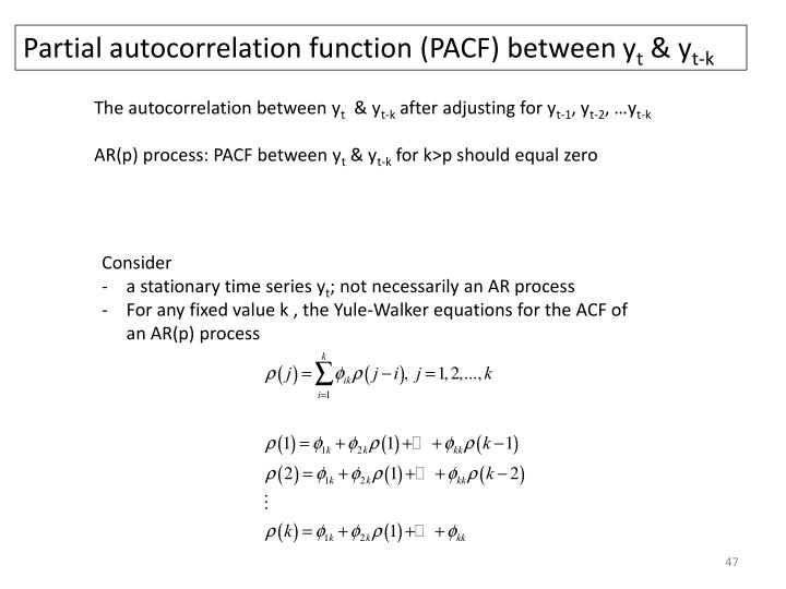Partial autocorrelation function (PACF) between