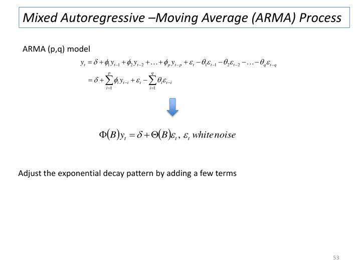 Mixed Autoregressive –Moving Average (ARMA) Process