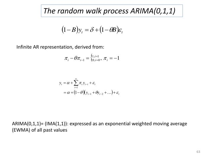 The random walk process ARIMA(0,1,1)