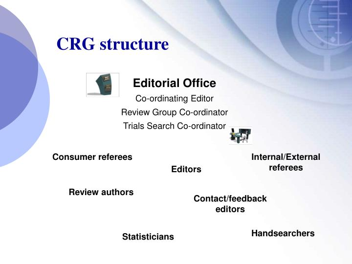 CRG structure