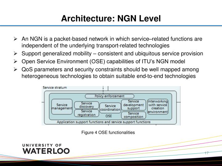Architecture: NGN Level