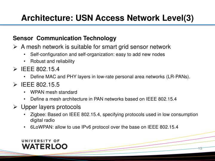 Architecture: USN Access Network Level(3)