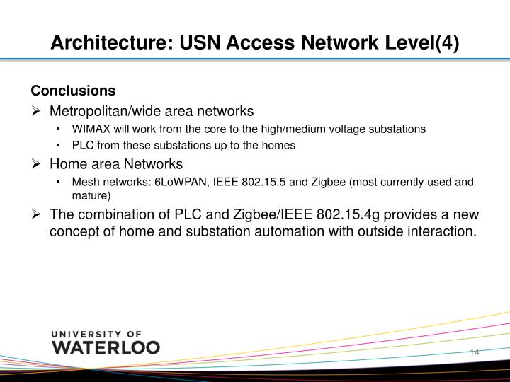 Architecture: USN Access Network Level(4)