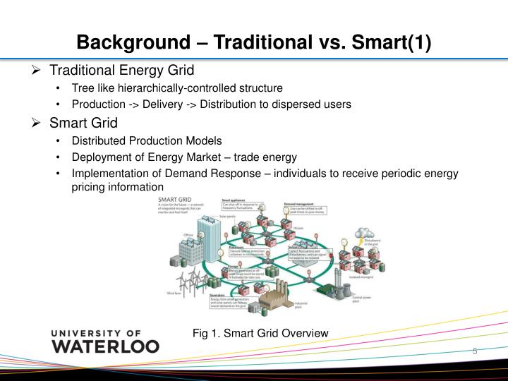 Background – Traditional vs. Smart(1)