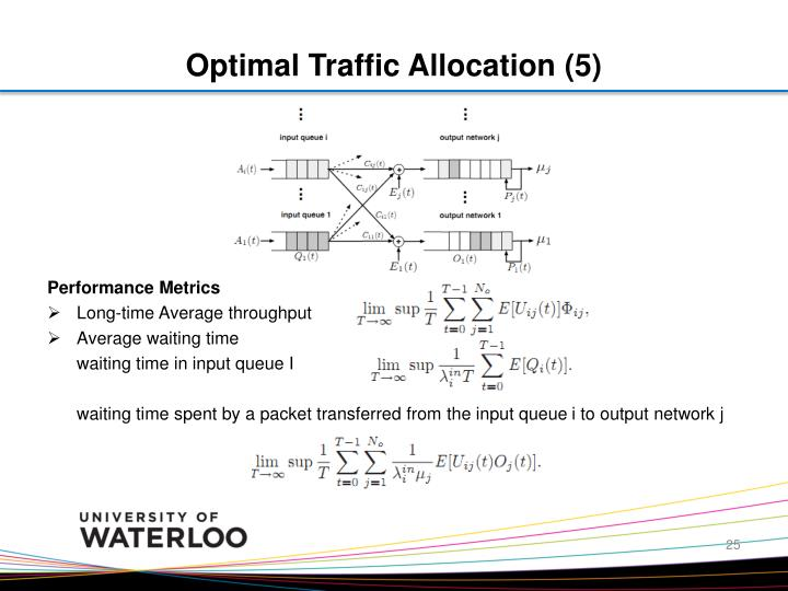 Optimal Traffic Allocation (5)
