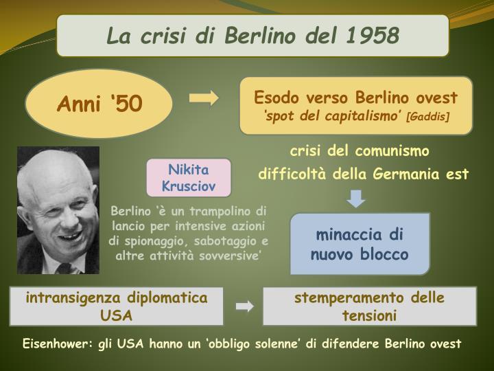La crisi di Berlino del 1958