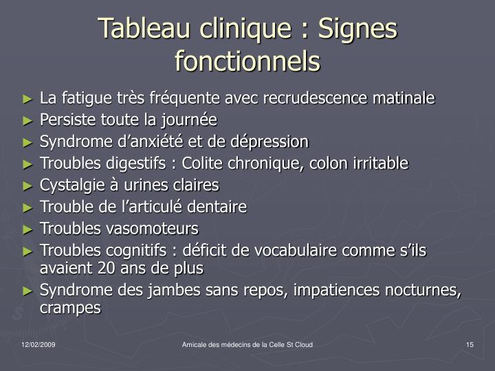 Tableau clinique : Signes fonctionnels