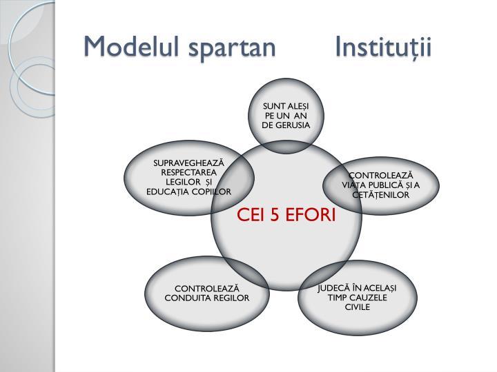 Modelul spartan       Instituții