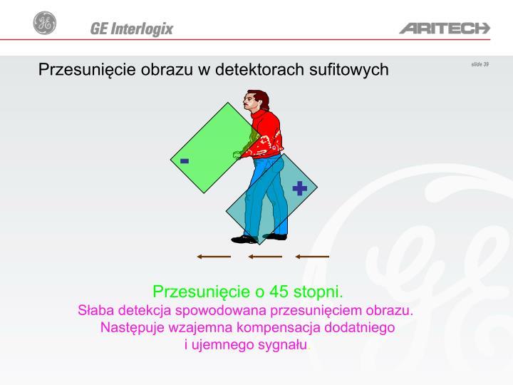 Przesunięcie obrazu w detektorach sufitowych