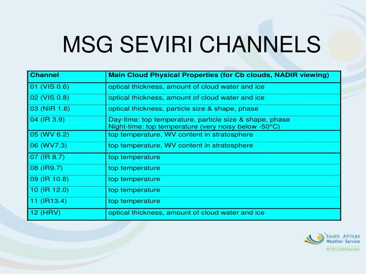MSG SEVIRI CHANNELS