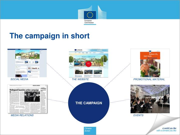 The campaign in short