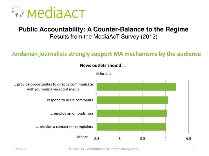 Public Accountability: A Counter-Balance to the Regime