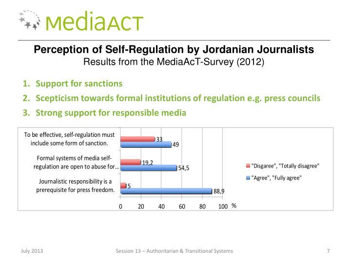Perception of Self-Regulation by Jordanian Journalists